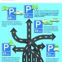 Alte Autofahrer parken besser ein als junge – undFrauen schneller alsMänner